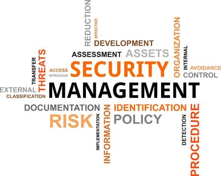 Een woordwolk van security management gerelateerde items