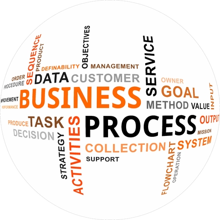 A word cloud of business process related items Stock Vector - 23042121