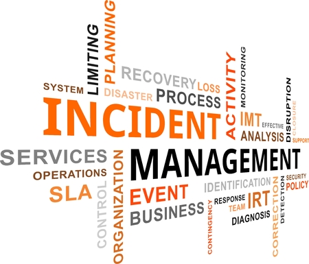 response: A word cloud of incident management related items