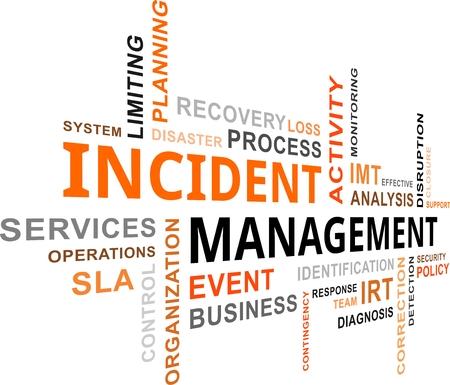 Un nuage de mots de gestion des incidents liés articles Banque d'images - 23042141