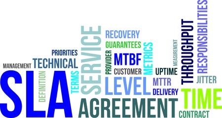 Een woordwolk van de service level agreement gerelateerd artikelen