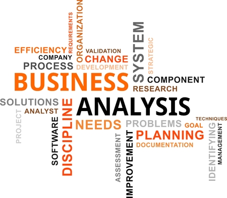 A word cloud of business analysis related items