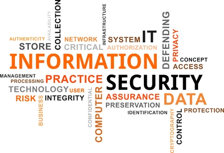 A word cloud of information security related items Vectores
