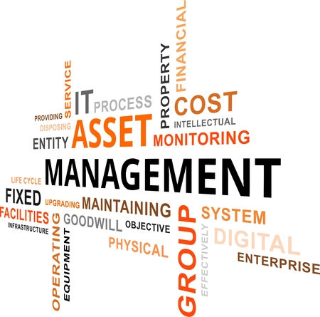 property management: A word cloud of asset management related items
