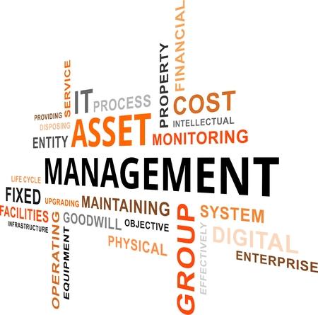 Eine Wortwolke der Vermögensverwaltung zugehörige Artikel Standard-Bild - 23298427
