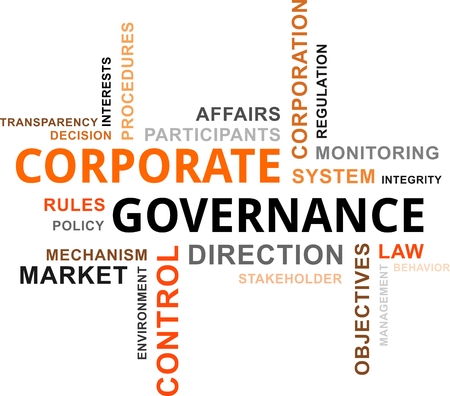 A word cloud of corporate governance related items