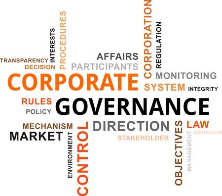 gobierno corporativo: Una nube de palabras de los elementos relacionados con la gobernanza corporativa
