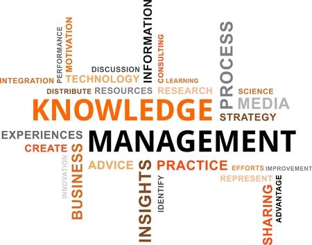 Eine Wortwolke des Wissensmanagements verwandten Artikel Standard-Bild - 23854043