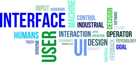 ergonomics: A word cloud of user interface related items