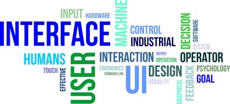 ergonomie: Eine Wortwolke der Benutzeroberfl�che verwandten Artikel