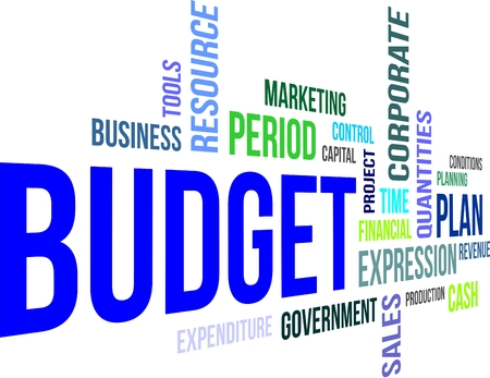 A word cloud of budget related items
