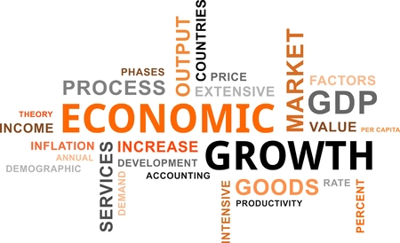 economic growth: A word cloud of economic growth related items