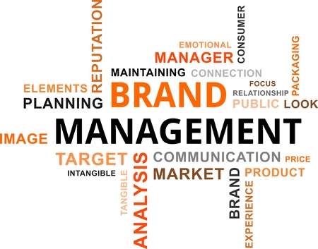 A word cloud of brand management related items Vectores