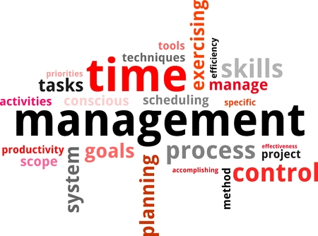 scheduling: A word cloud of time management related items
