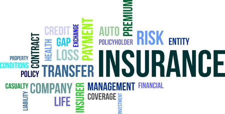 A word cloud of insurance related items