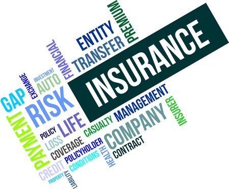 financial condition: A word cloud of insurance related items