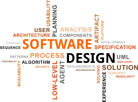 specification: A word cloud of software design related items Illustration