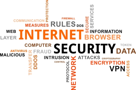 measures: A word cloud of internet security related items Illustration
