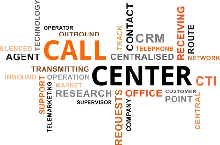 A word cloud of call center related items