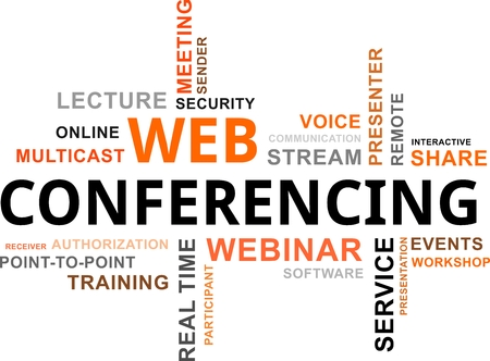 A word cloud of web conferencing related items