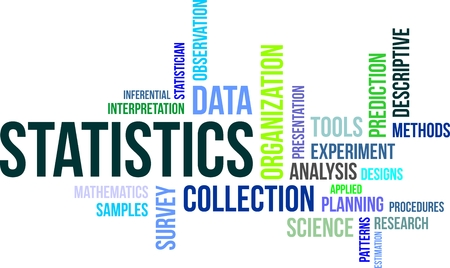 statistician: A word cloud of statistics related items