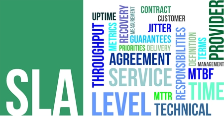 jitter: A word cloud of service level agreement related items Illustration