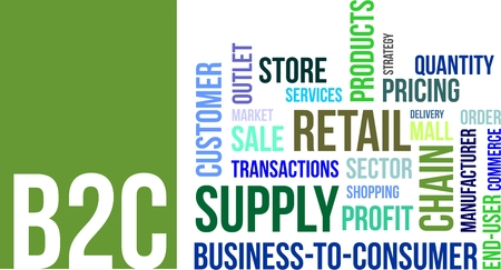 A word cloud of business to consumer related items