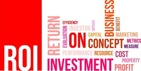 A word cloud of return on investment related items