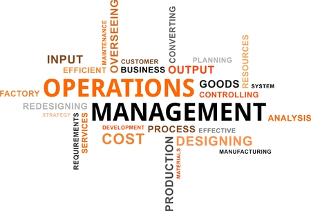 A word cloud of operations management related items Vector