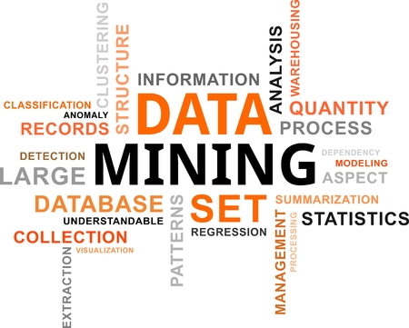 warehousing: A word cloud of data mining related items