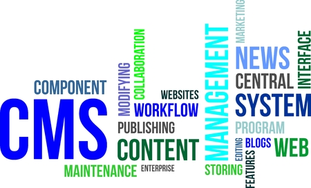 modifying: A word cloud of content management system related items