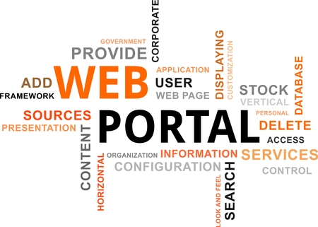 A word cloud of web portal related items