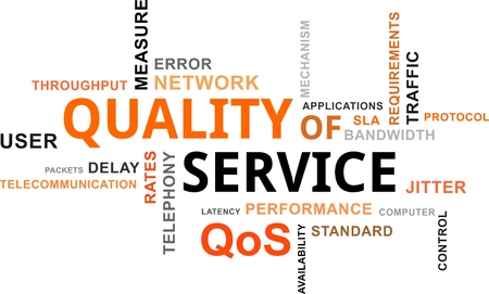 A word cloud of quality of service related items Vectores