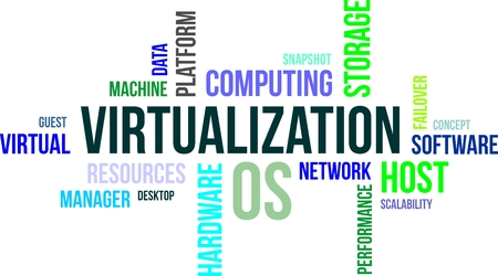 A word cloud of virtualization related items