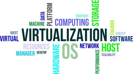 Een woord wolk van virtualisatie gerelateerde items Stock Illustratie