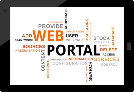 portals: A word cloud of web portal related items