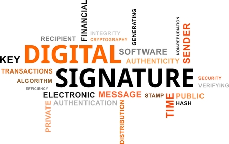 key signature: A word cloud of digital signature related items