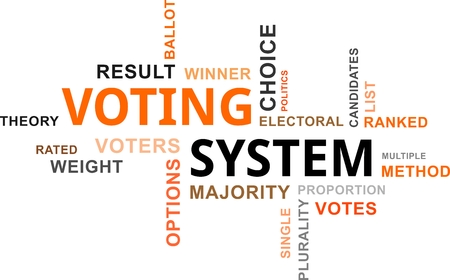 majority: A word cloud of voting system related items