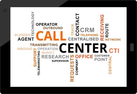 contact center: A word cloud of call center related items
