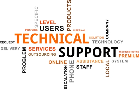 A word cloud of technical support related items