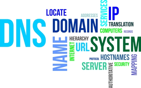 A word cloud of domain name system related items