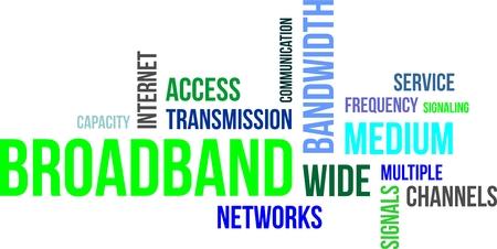 broadband: A word cloud of broadband related items