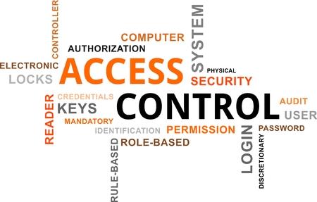 autorizacion: Nube de la palabra - de control de acceso