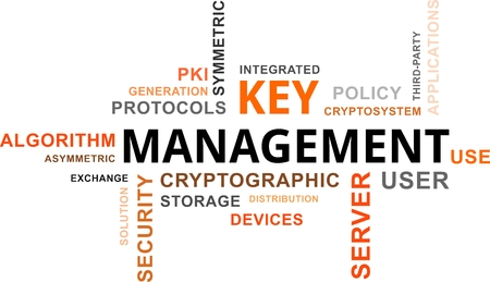 A word cloud of key management related items