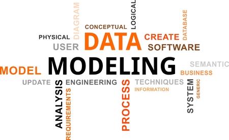 データ モデリングの関連アイテムの単語雲