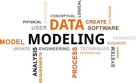 A word cloud of data modeling related items