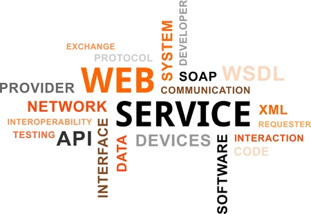 interoperability: A word cloud of web service related items