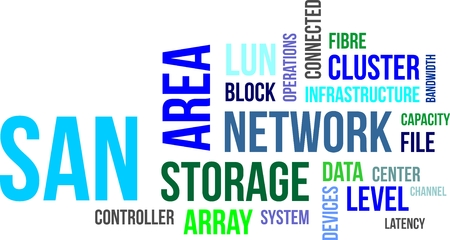 A word cloud of storage area network related items