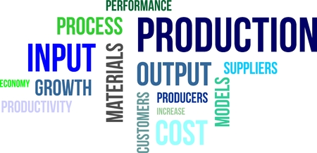 suppliers: A word cloud of production related items