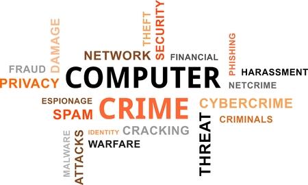 espionaje: Una nube de palabras de los objetos relacionados con el delito inform�tico